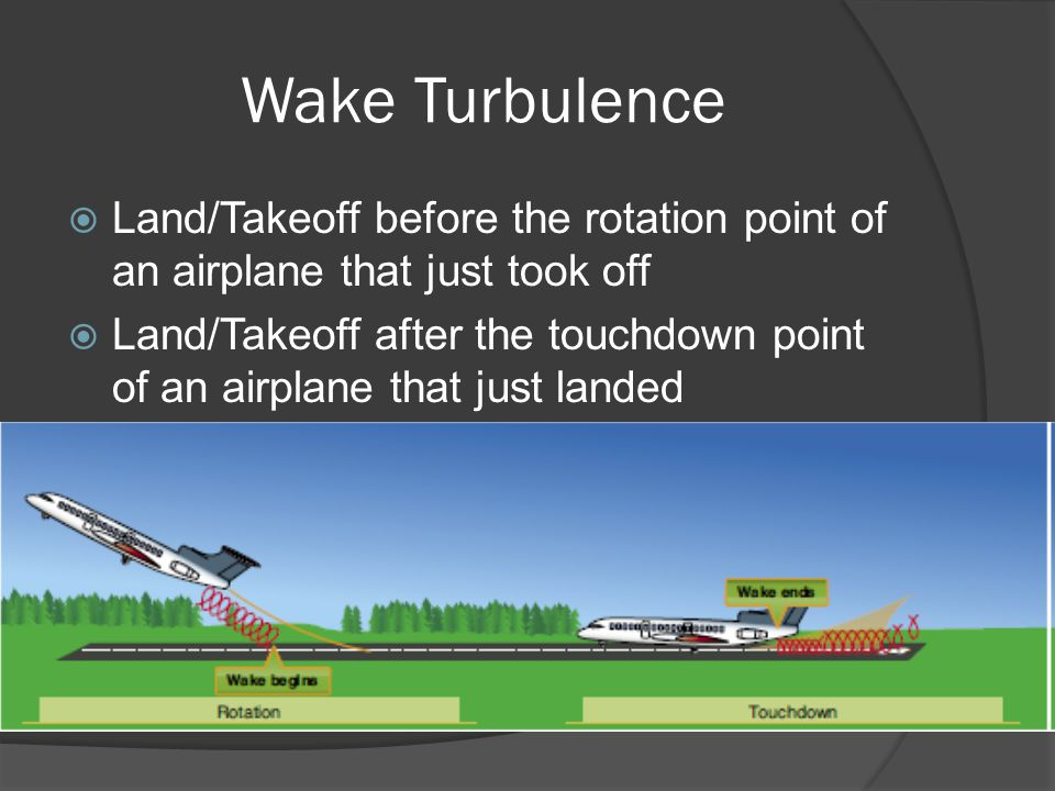 Wake Turbulence Land/Takeoff before the rotation point of an airplane that just took off.