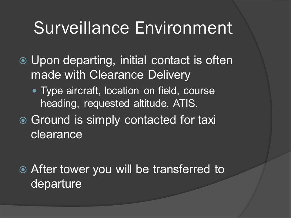 Surveillance Environment
