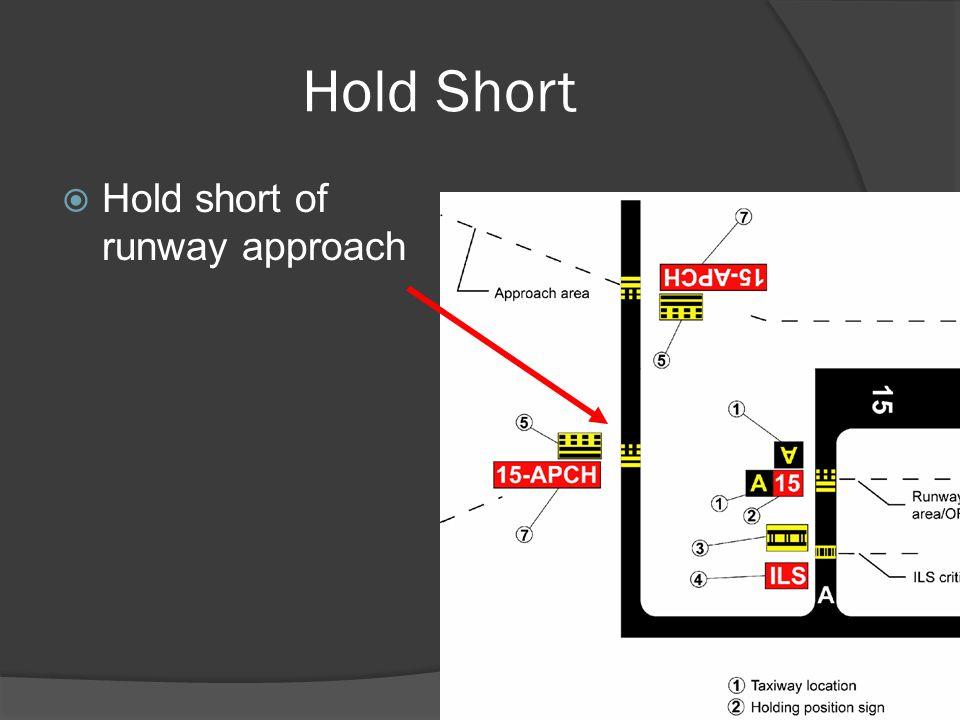 Hold Short Hold short of runway approach