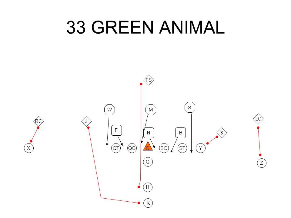 33 GREEN ANIMAL FS S W M LC RC J E N B $ C X QT QG SG ST Y Q Z H K