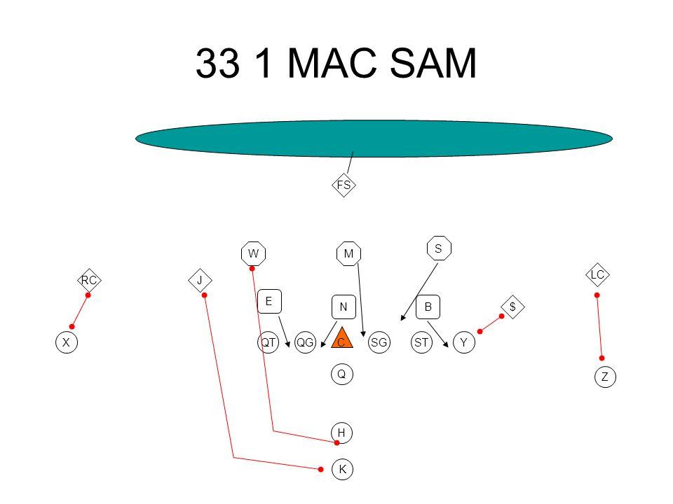 33 1 MAC SAM FS S W M LC RC J E N B $ C X QT QG SG ST Y Q Z H K