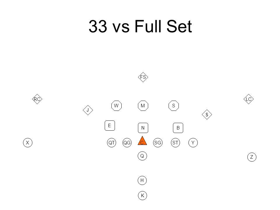 33 vs Full Set FS RC LC W M S J $ E N B C X QT QG SG ST Y Q Z H K