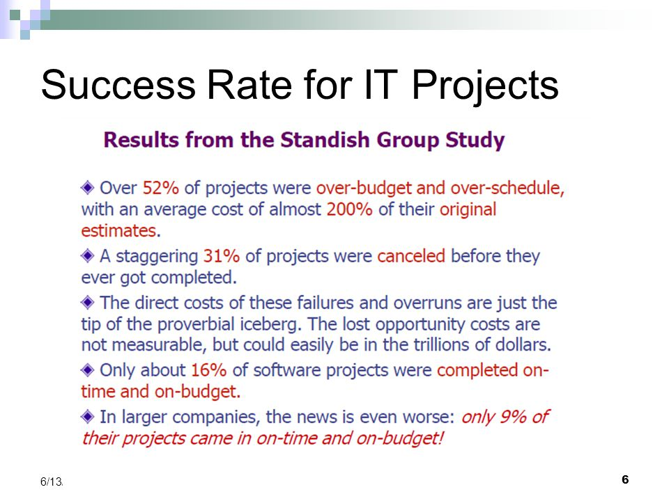 Success Rate for IT Projects