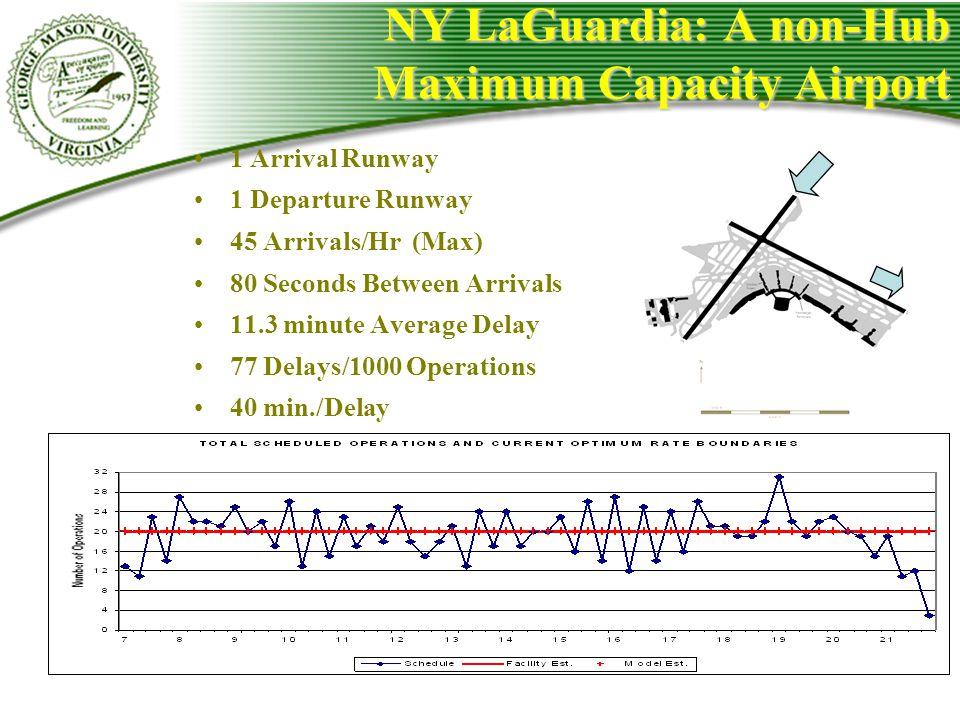 NY LaGuardia: A non-Hub Maximum Capacity Airport