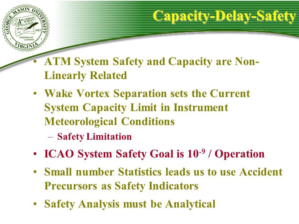 Capacity-Delay-Safety