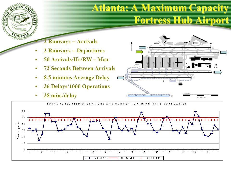 Atlanta: A Maximum Capacity Fortress Hub Airport
