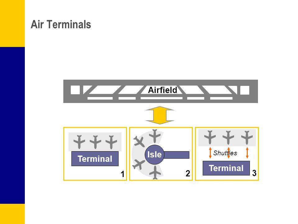 Air Terminals Airfield Isle Shuttles Terminal Terminal 1 2 3