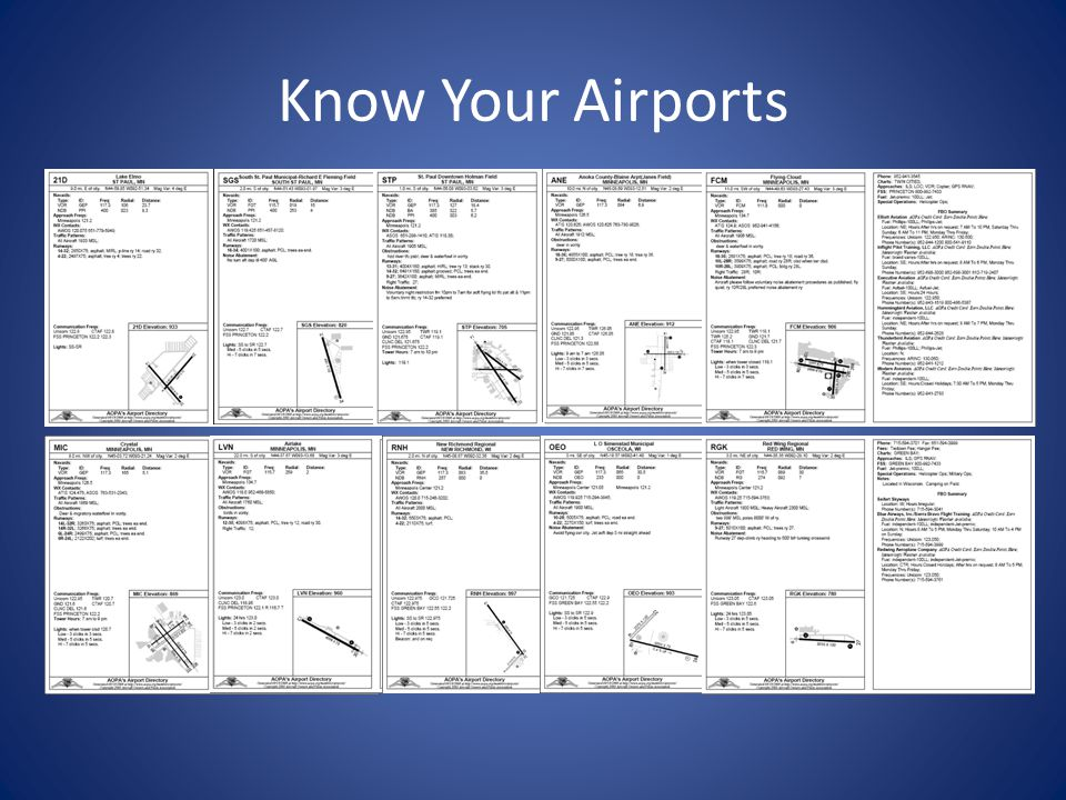 Know Your Airports
