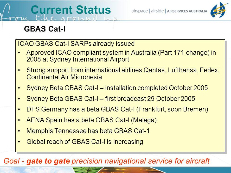 Current Status GBAS Cat-I