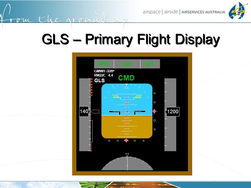 GLS – Primary Flight Display