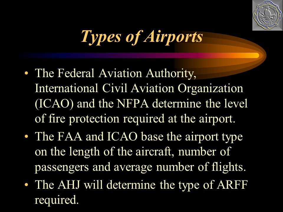 Types of Airports