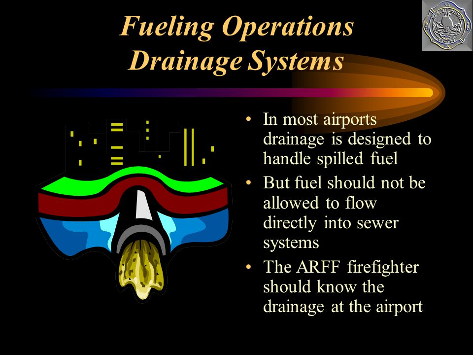 Fueling Operations Drainage Systems