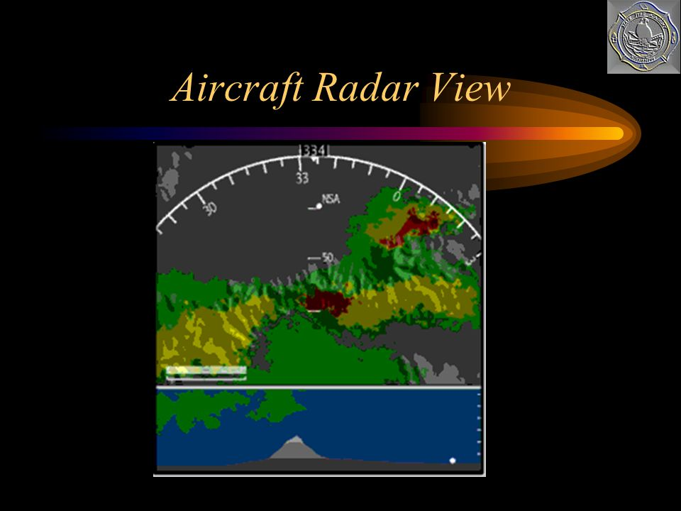 Aircraft Radar View