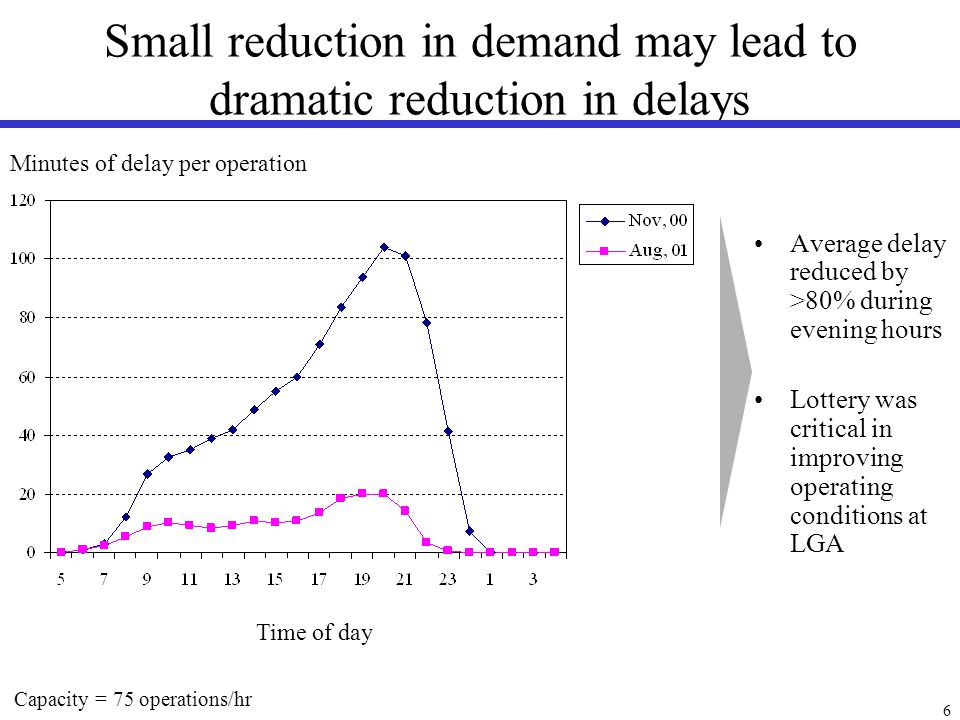 A dynamic system A priori delay estimates may give only an upper bound on the true extent of delays.