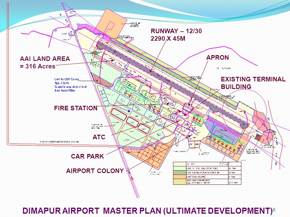 DIMAPUR AIRPORT MASTER PLAN (ULTIMATE DEVELOPMENT)