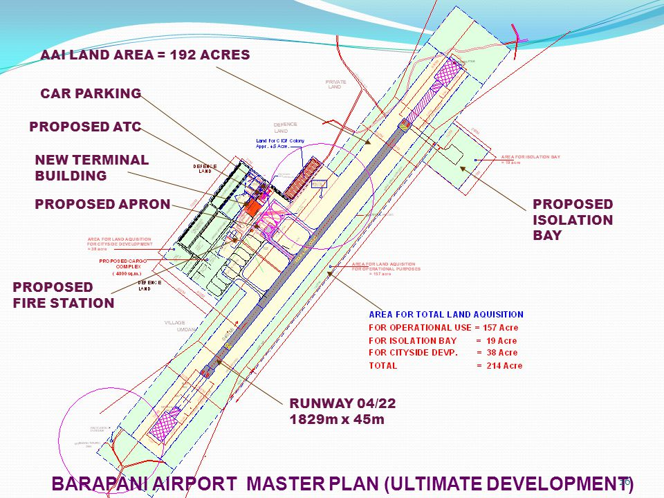 BARAPANI AIRPORT MASTER PLAN (ULTIMATE DEVELOPMENT)