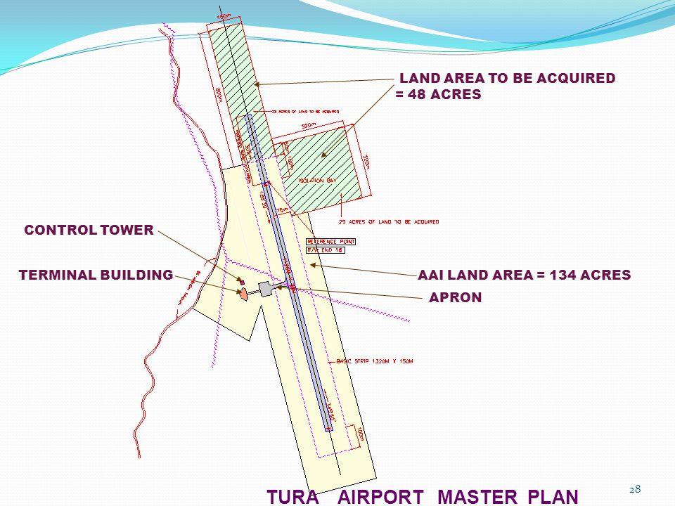TURA AIRPORT MASTER PLAN