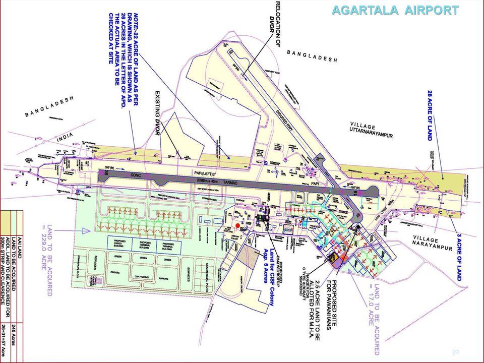 aGARTALA airport