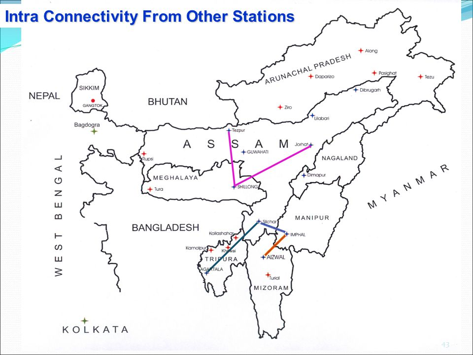 Intra Connectivity From Other Stations