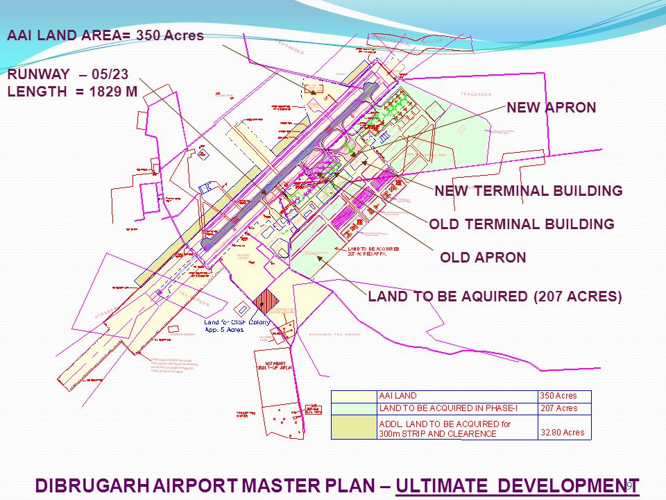 DIBRUGARH AIRPORT MASTER PLAN – ULTIMATE DEVELOPMENT
