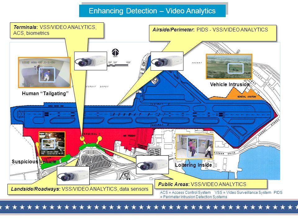 Enhancing Detection – Video Analytics