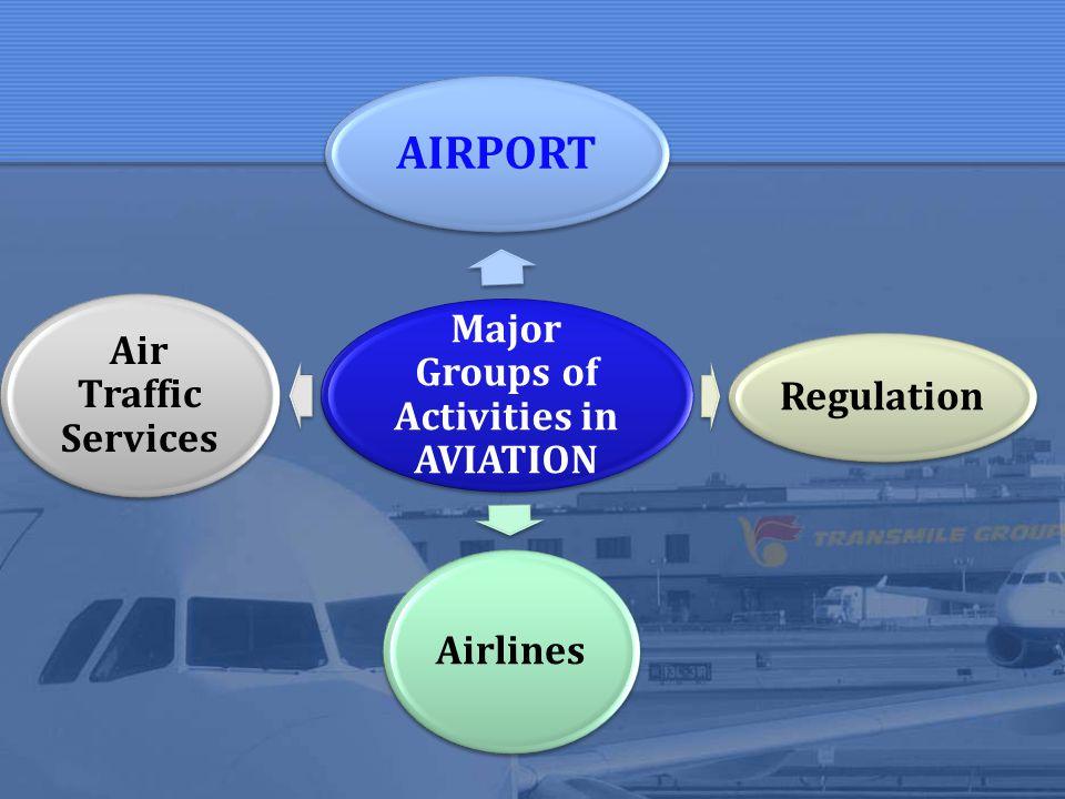 Major Groups of Activities in AVIATION