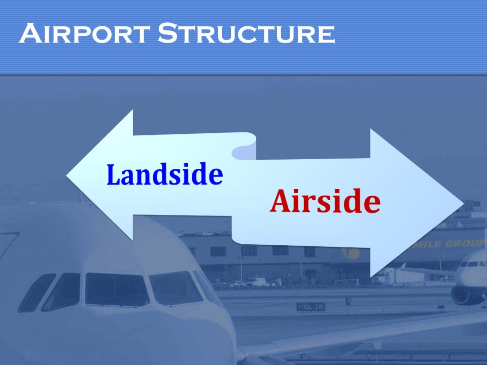 Airport Structure Landside. Airside. Airports are divided into landside and airside areas. Landside.