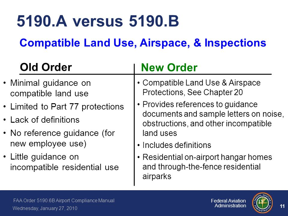 5190.A versus 5190.B Compatible Land Use, Airspace, & Inspections