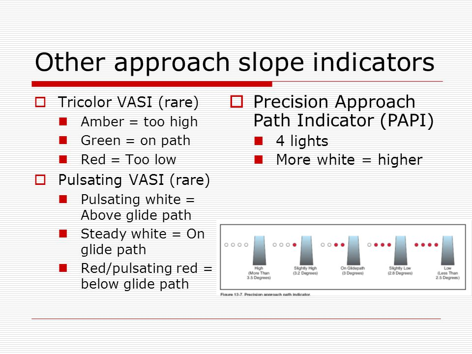 Other approach slope indicators