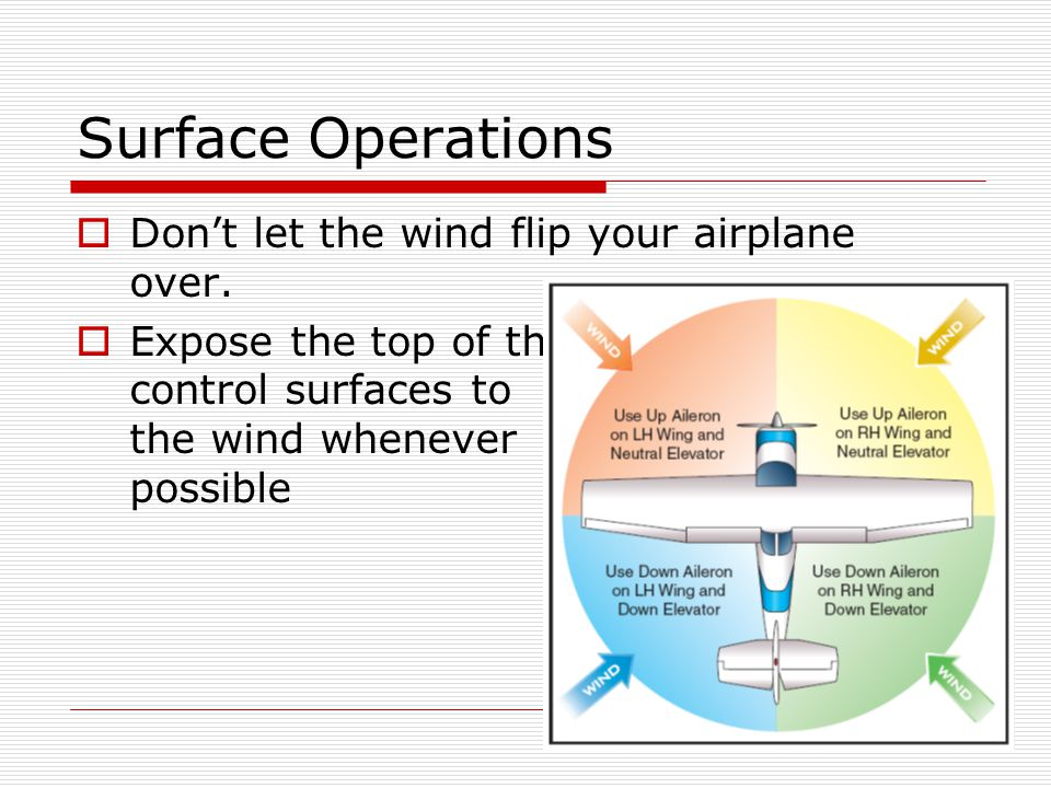 Surface Operations Don't let the wind flip your airplane over.