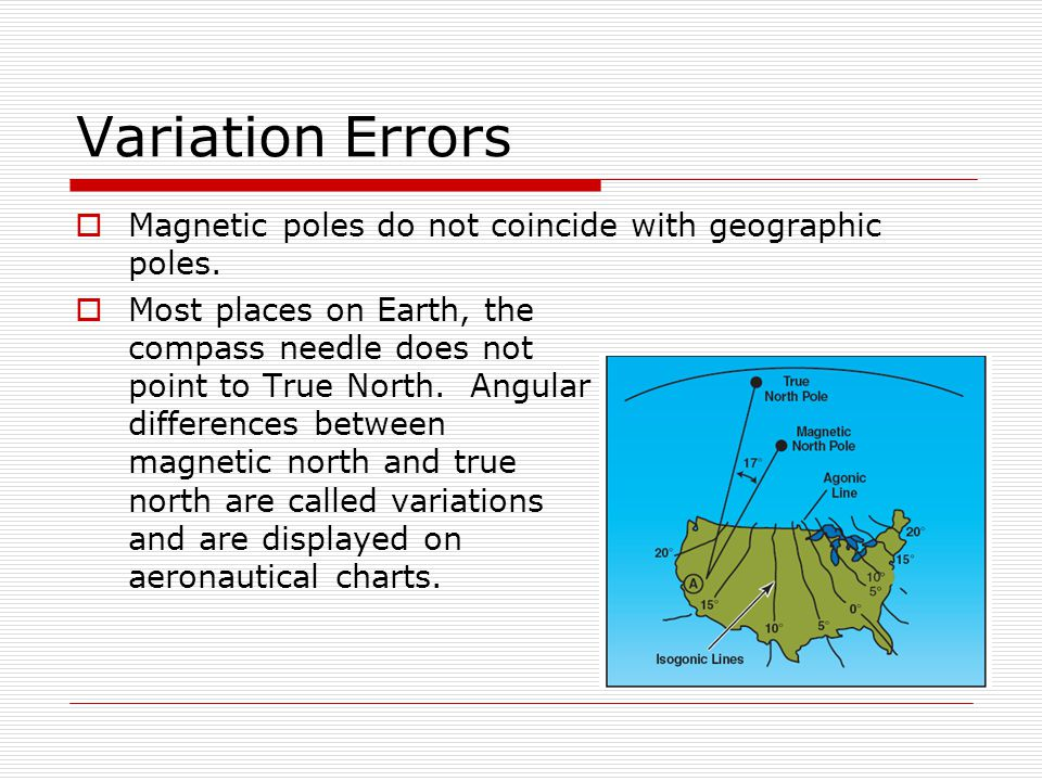 Variation Errors Magnetic poles do not coincide with geographic poles.