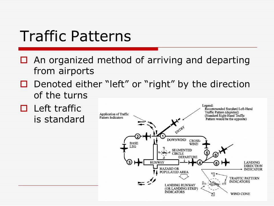 Traffic Patterns An organized method of arriving and departing from airports. Denoted either left or right by the direction of the turns.