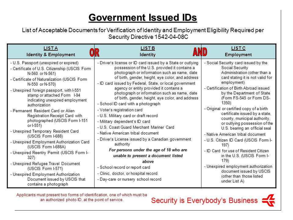 Government Issued IDs Security is Everybody's Business