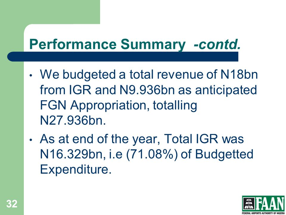 Performance Summary -contd.