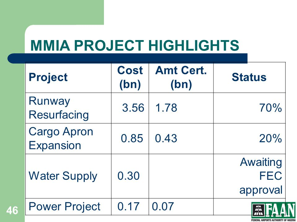 MMIA PROJECT HIGHLIGHTS