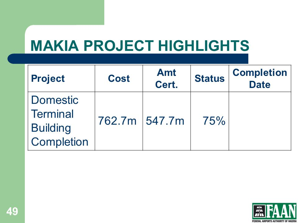MAKIA PROJECT HIGHLIGHTS
