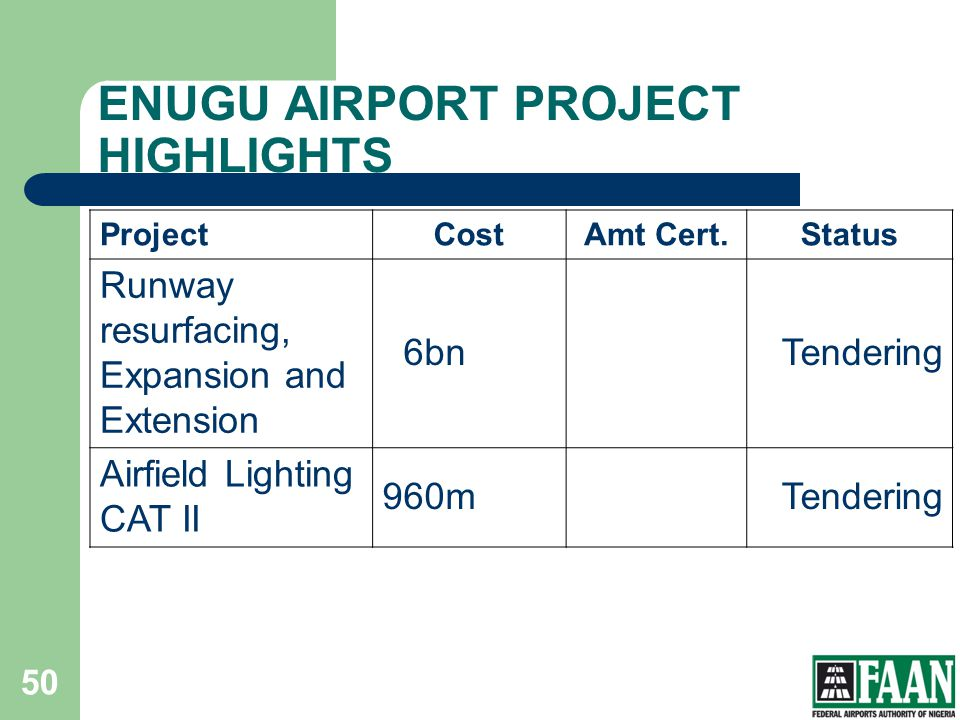 ENUGU AIRPORT PROJECT HIGHLIGHTS