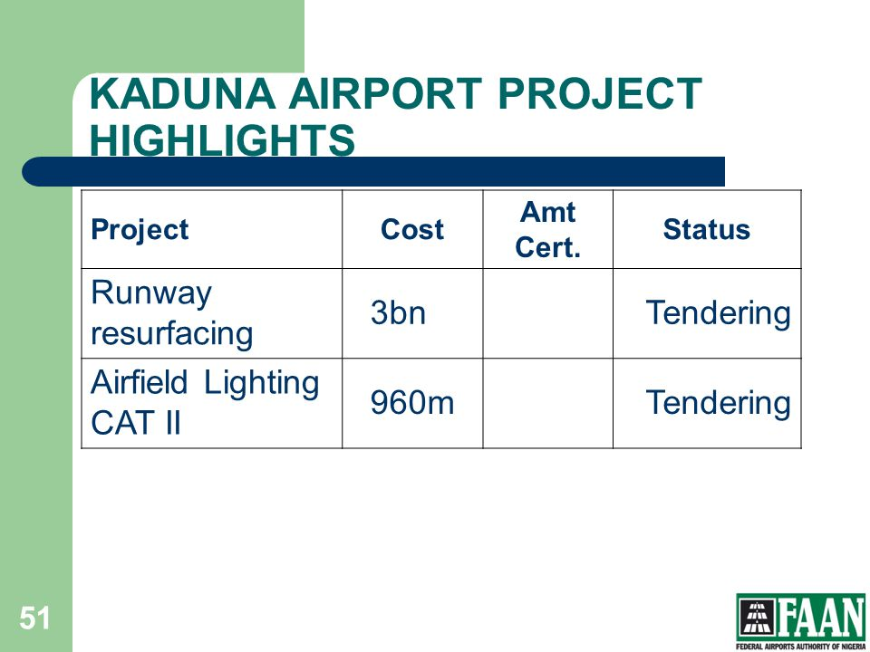 KADUNA AIRPORT PROJECT HIGHLIGHTS