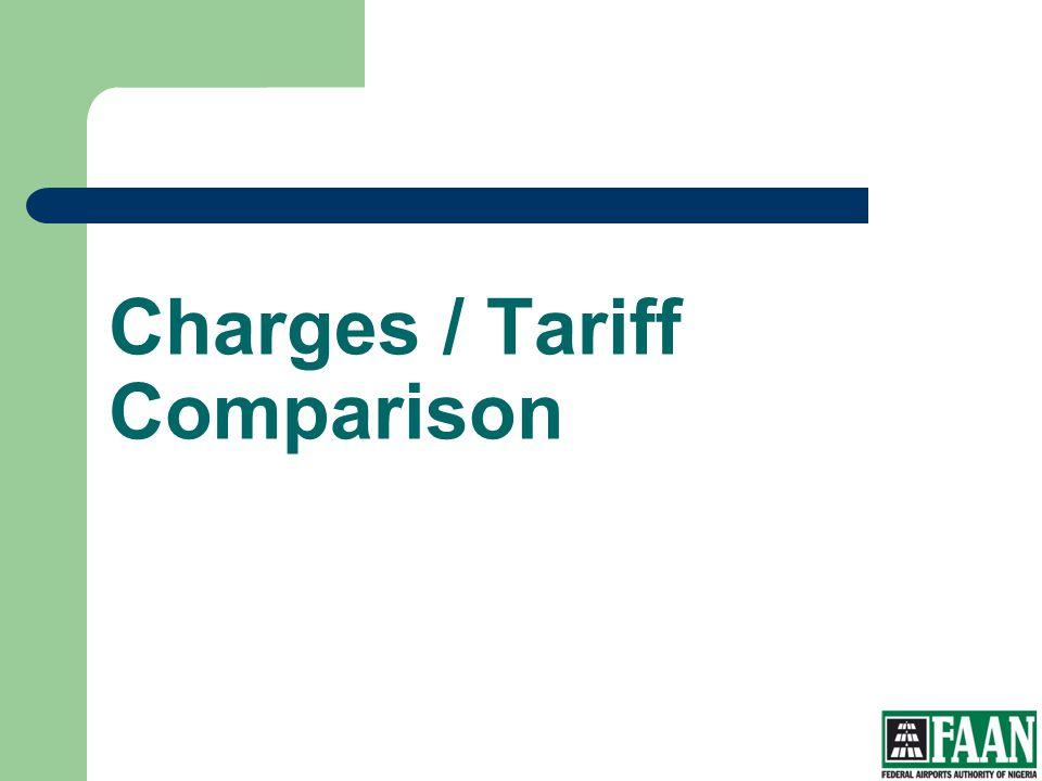 Charges / Tariff Comparison