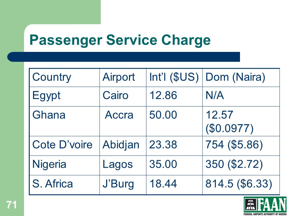 Passenger Service Charge