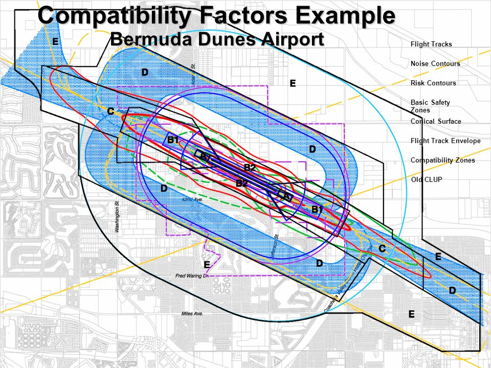 Compatibility Factors Example