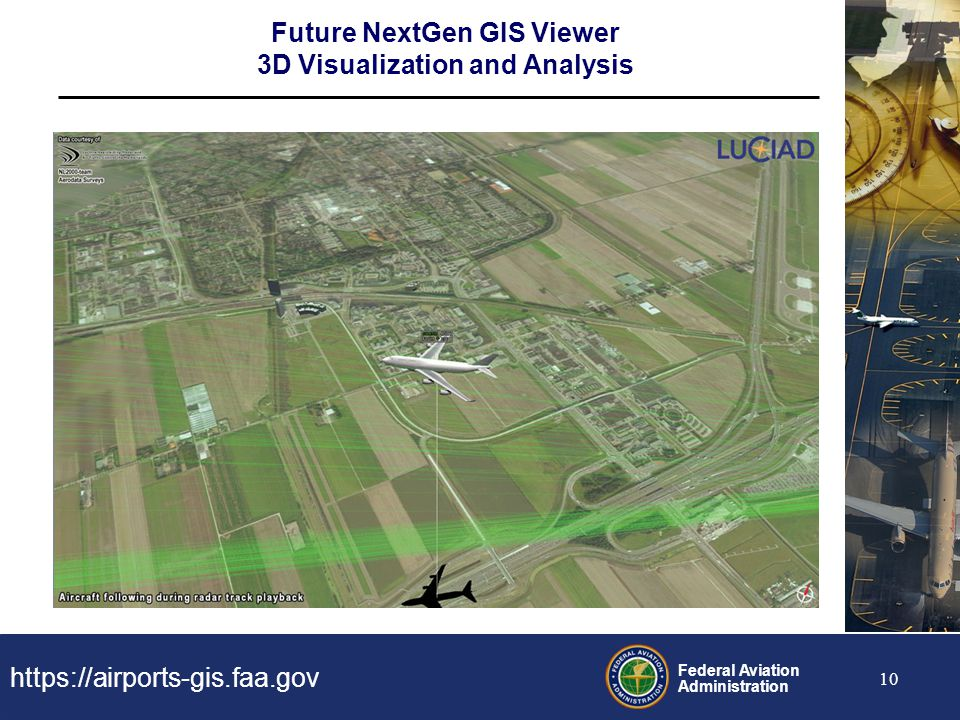 Future NextGen GIS Viewer 3D Visualization and Analysis