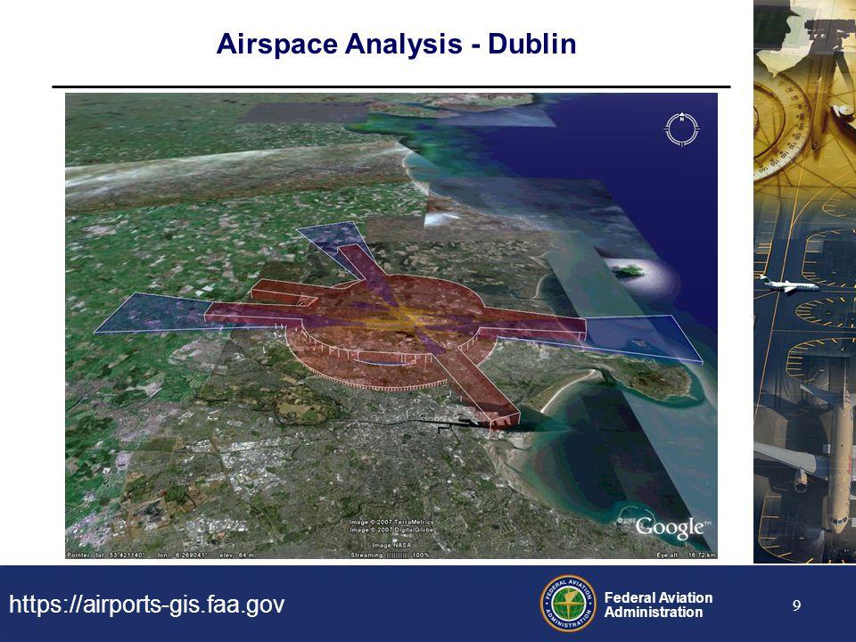 Airspace Analysis - Dublin