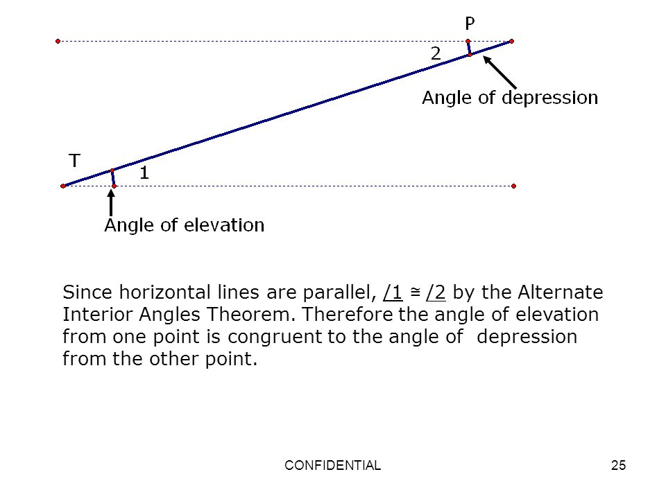 Since horizontal lines are parallel, /1 ≅ /2 by the Alternate Interior Angles Theorem. Therefore the angle of elevation from one point is congruent to the angle of depression from the other point.