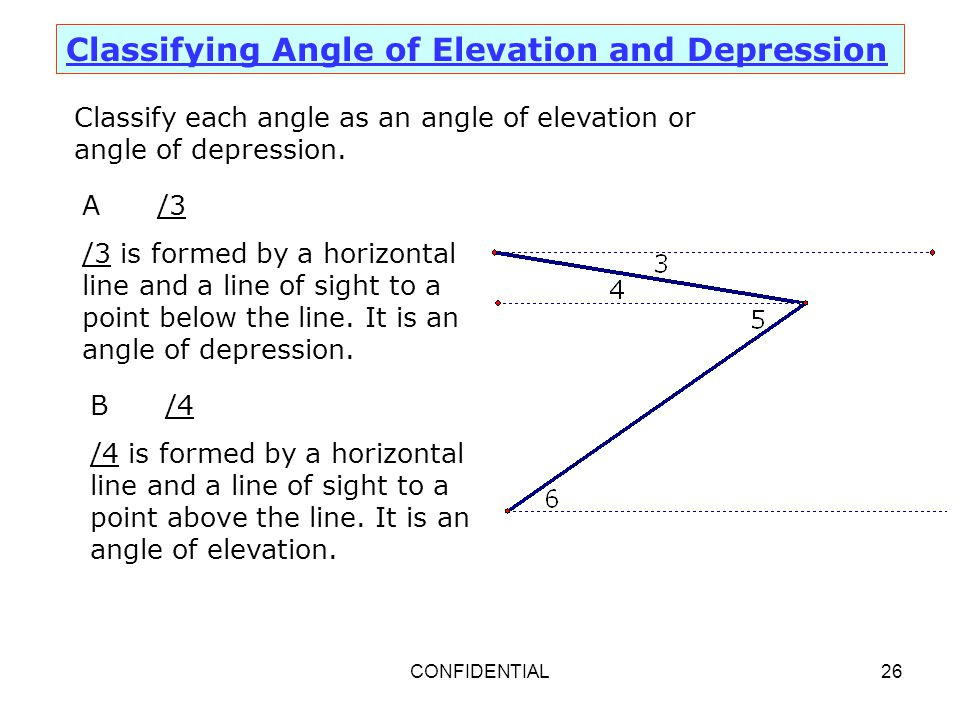 Classifying Angle of Elevation and Depression