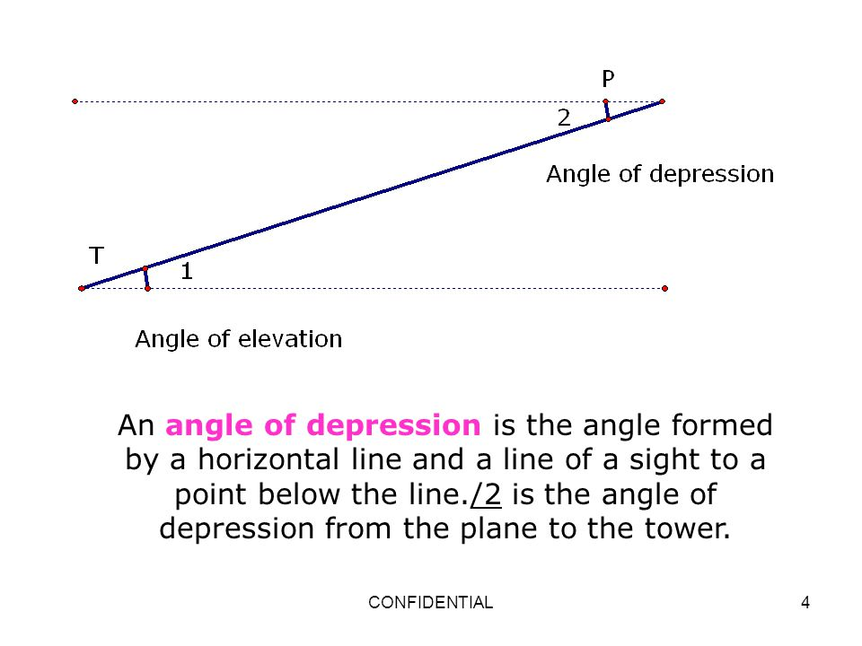 An angle of depression is the angle formed by a horizontal line and a line of a sight to a point below the line./2 is the angle of depression from the plane to the tower.