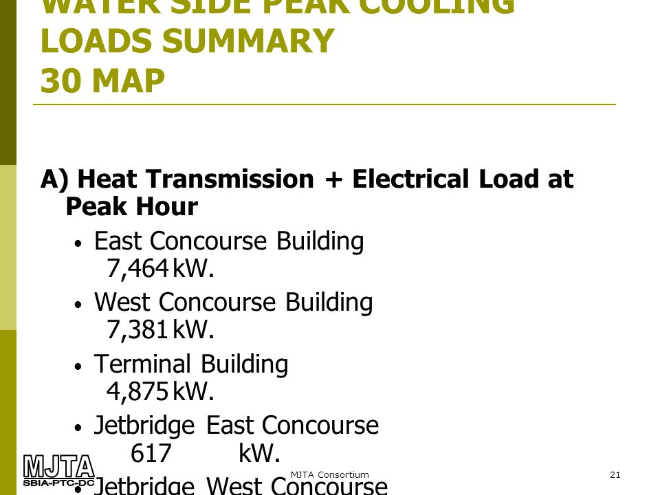 WATER SIDE PEAK COOLING LOADS SUMMARY 30 MAP