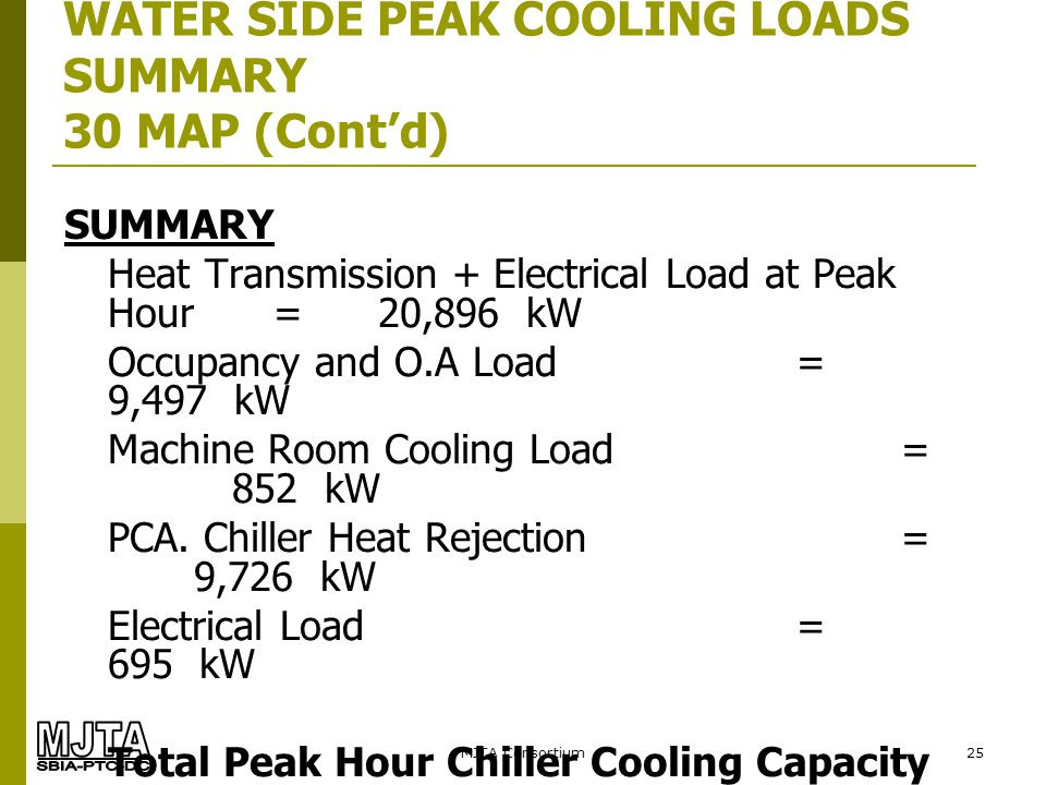 WATER SIDE PEAK COOLING LOADS SUMMARY 30 MAP (Cont'd)