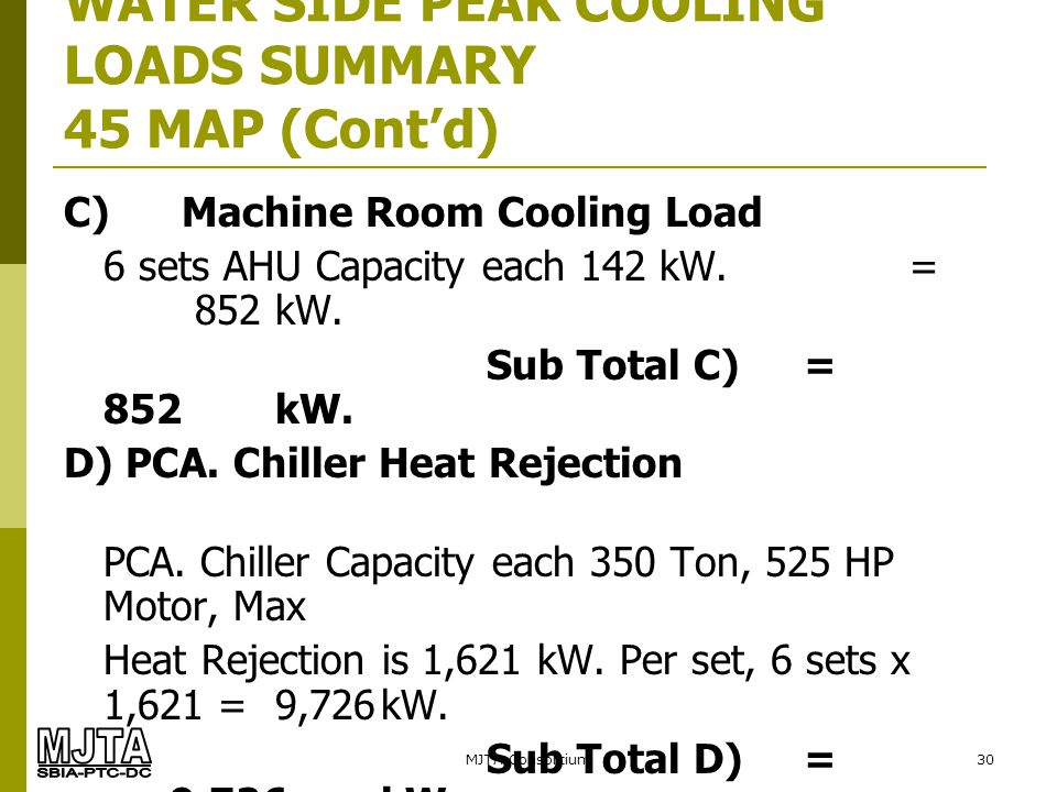 WATER SIDE PEAK COOLING LOADS SUMMARY 45 MAP (Cont'd)