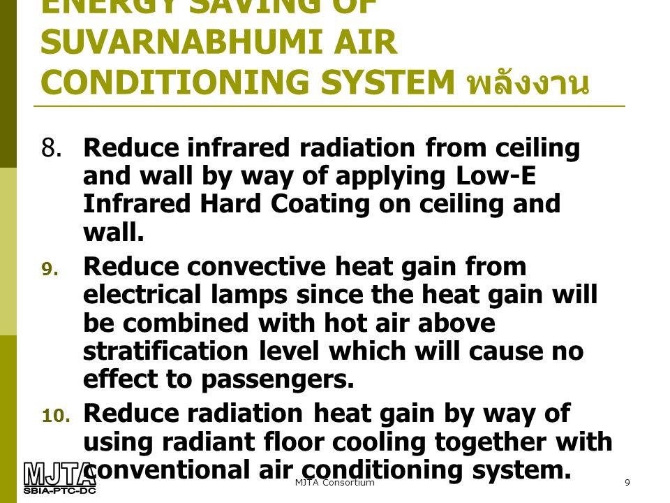 CONCEPTUAL DESIGN FOR ENERGY SAVING OF SUVARNABHUMI AIR CONDITIONING SYSTEM พลังงาน